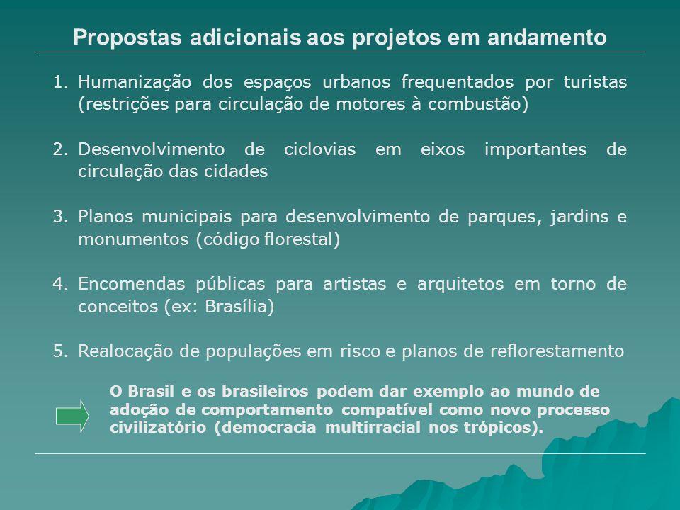 Propostas adicionais aos projetos em andamento 1.Humanização dos espaços urbanos frequentados por turistas (restrições para circulação de motores à co