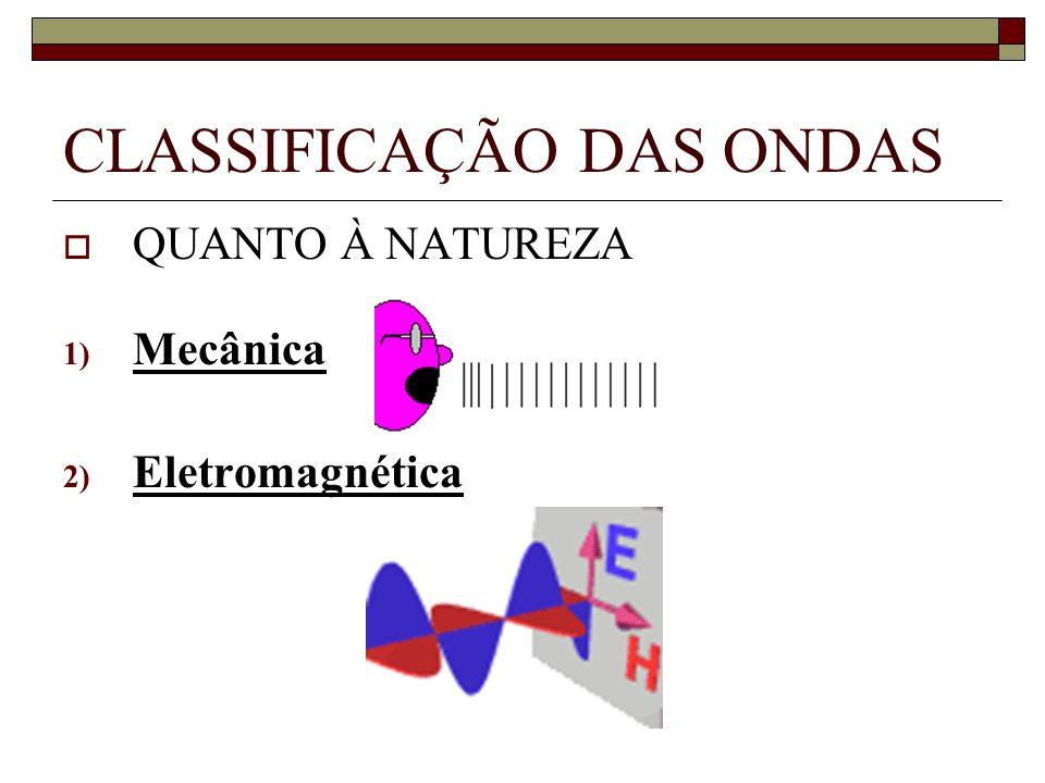 CLASSIFICAÇÃO DAS ONDAS QUANTO À NATUREZA 1) Mecânica 2) Eletromagnética