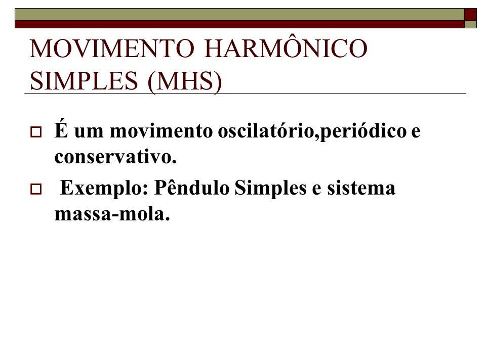 MOVIMENTO HARMÔNICO SIMPLES (MHS) É um movimento oscilatório,periódico e conservativo. Exemplo: Pêndulo Simples e sistema massa-mola.