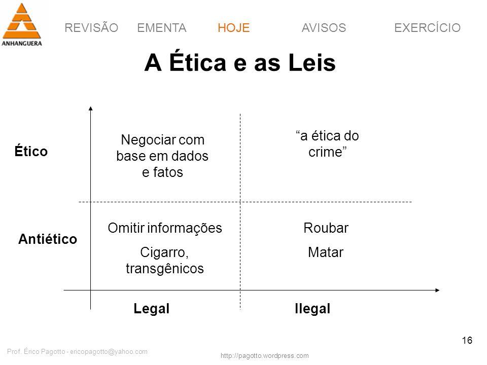 REVISÃOEMENTAHOJEEXERCÍCIOAVISOS http://pagotto.wordpress.com Prof. Érico Pagotto - ericopagotto@yahoo.com 16 A Ética e as Leis HOJE LegalIlegal Antié