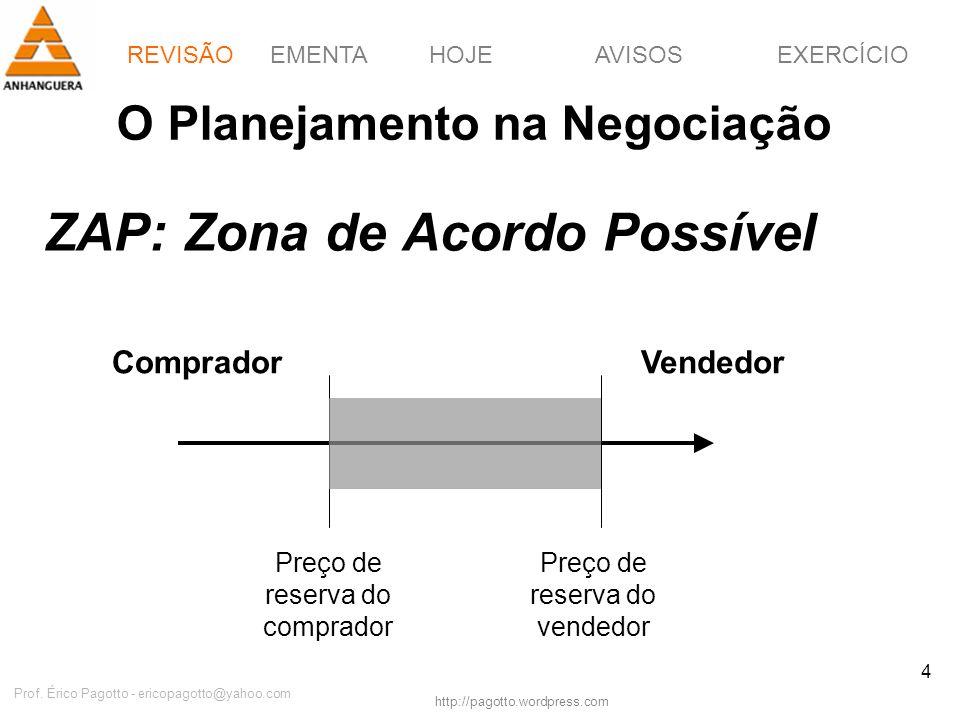 EMENTAHOJEEXERCÍCIOAVISOS http://pagotto.wordpress.com Prof. Érico Pagotto - ericopagotto@yahoo.com 4 O Planejamento na Negociação ZAP: Zona de Acordo