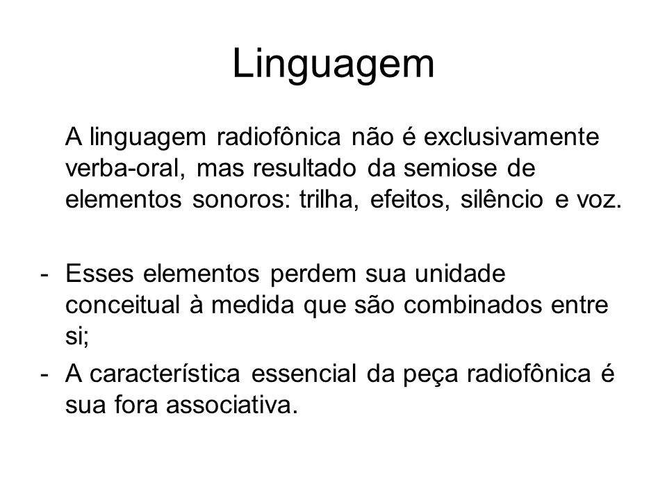 Linguagem A linguagem radiofônica não é exclusivamente verba-oral, mas resultado da semiose de elementos sonoros: trilha, efeitos, silêncio e voz. -Es