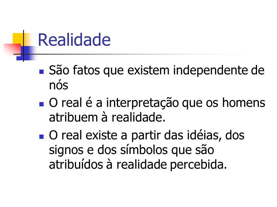 Realidade São fatos que existem independente de nós O real é a interpretação que os homens atribuem à realidade. O real existe a partir das idéias, do