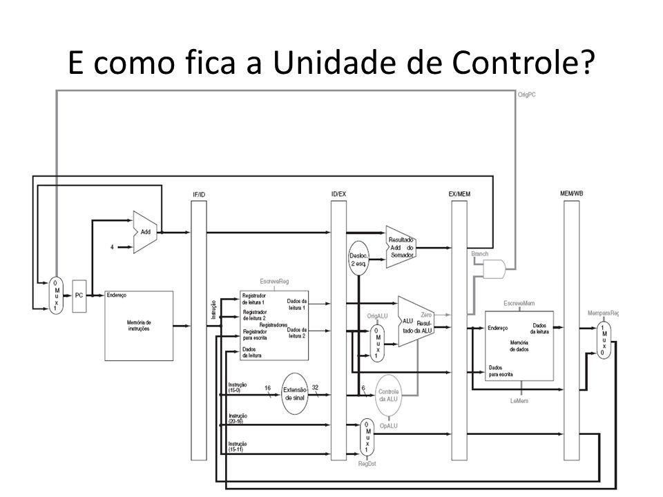 E como fica a Unidade de Controle?