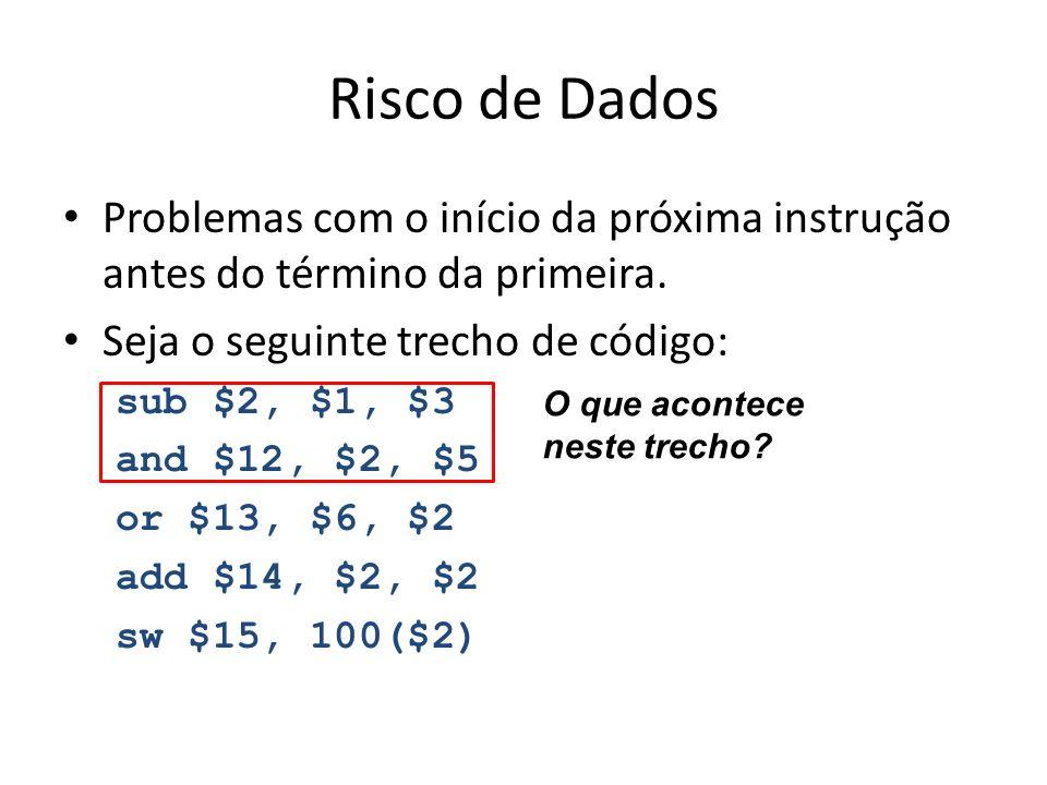 Risco de Dados Problemas com o início da próxima instrução antes do término da primeira. Seja o seguinte trecho de código: sub $2, $1, $3 and $12, $2,