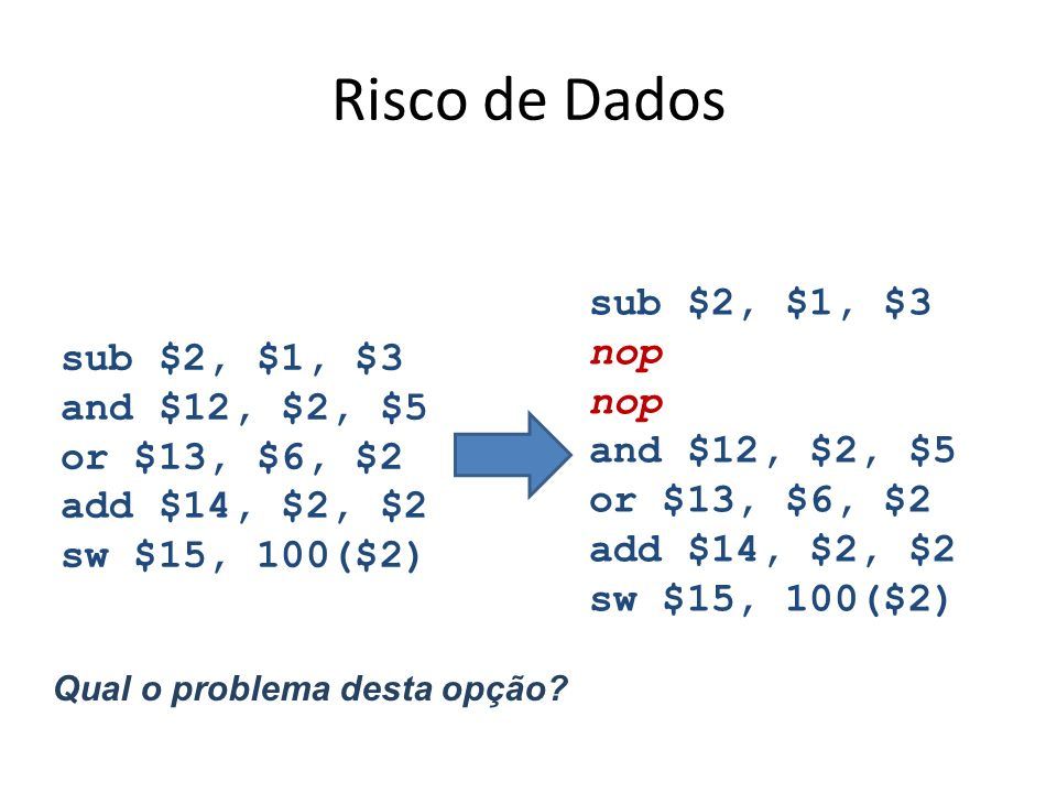 Risco de Dados sub $2, $1, $3 and $12, $2, $5 or $13, $6, $2 add $14, $2, $2 sw $15, 100($2) sub $2, $1, $3 nop and $12, $2, $5 or $13, $6, $2 add $14