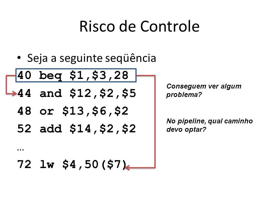 Risco de Controle Seja a seguinte seqüência 40 beq $1,$3,28 44 and $12,$2,$5 48 or $13,$6,$2 52 add $14,$2,$2 … 72 lw $4,50($7) Conseguem ver algum pr