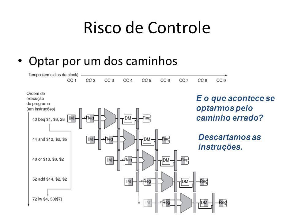 Risco de Controle Optar por um dos caminhos E o que acontece se optarmos pelo caminho errado? Descartamos as instruções.