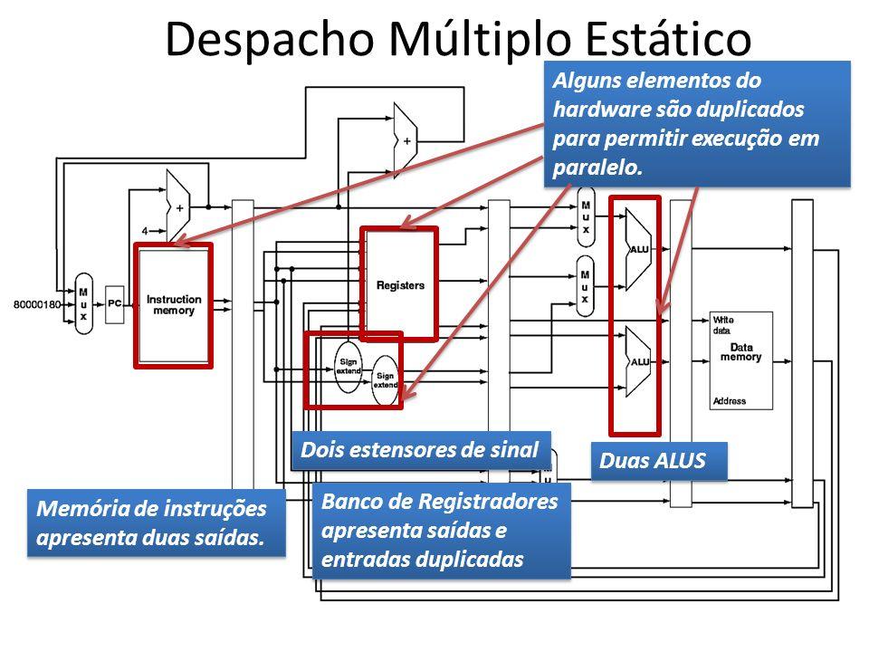 Despacho Múltiplo Estático Alguns elementos do hardware são duplicados para permitir execução em paralelo. Memória de instruções apresenta duas saídas