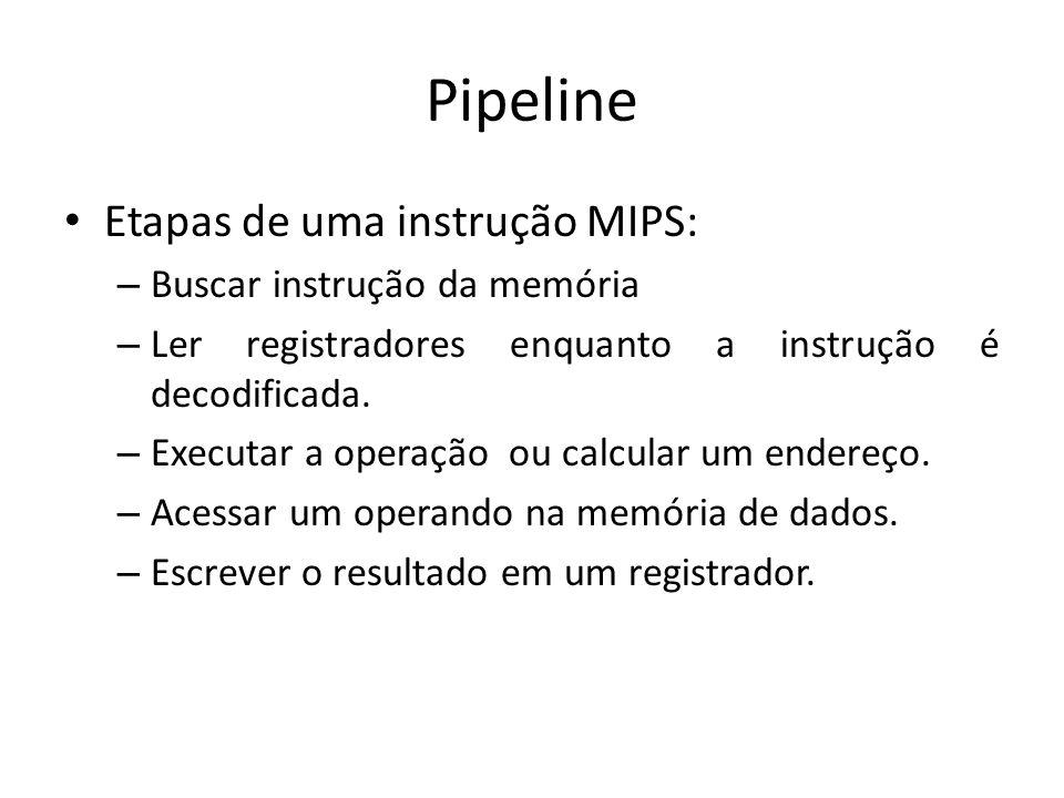 Pipeline Etapas de uma instrução MIPS: – Buscar instrução da memória – Ler registradores enquanto a instrução é decodificada. – Executar a operação ou