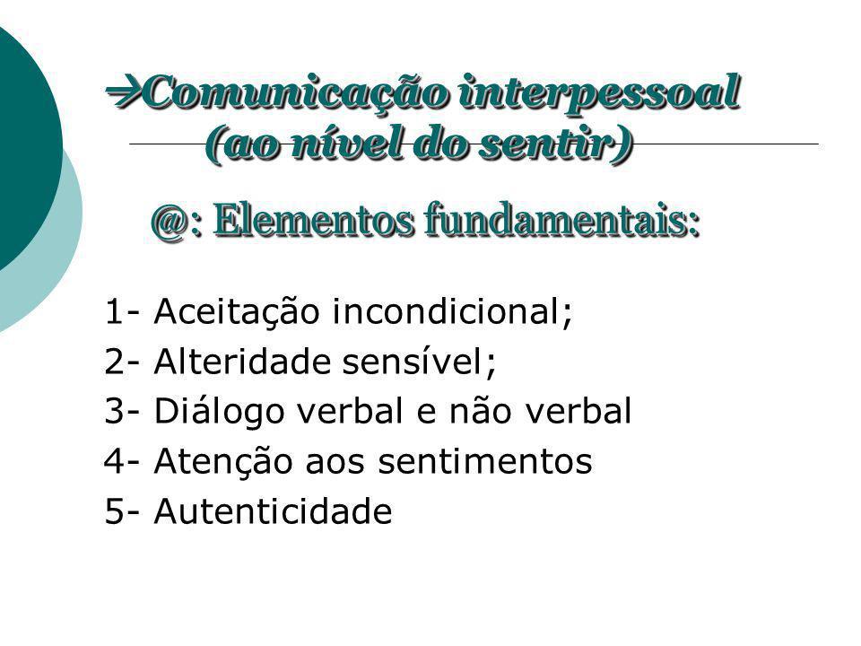 1- Aceitação incondicional; 2- Alteridade sensível; 3- Diálogo verbal e não verbal 4- Atenção aos sentimentos 5- Autenticidade Comunicação interpessoa