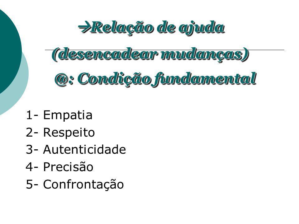 1- Empatia 2- Respeito 3- Autenticidade 4- Precisão 5- Confrontação Relação de ajuda Relação de ajuda (desencadear mudanças) Relação de ajuda (desenca