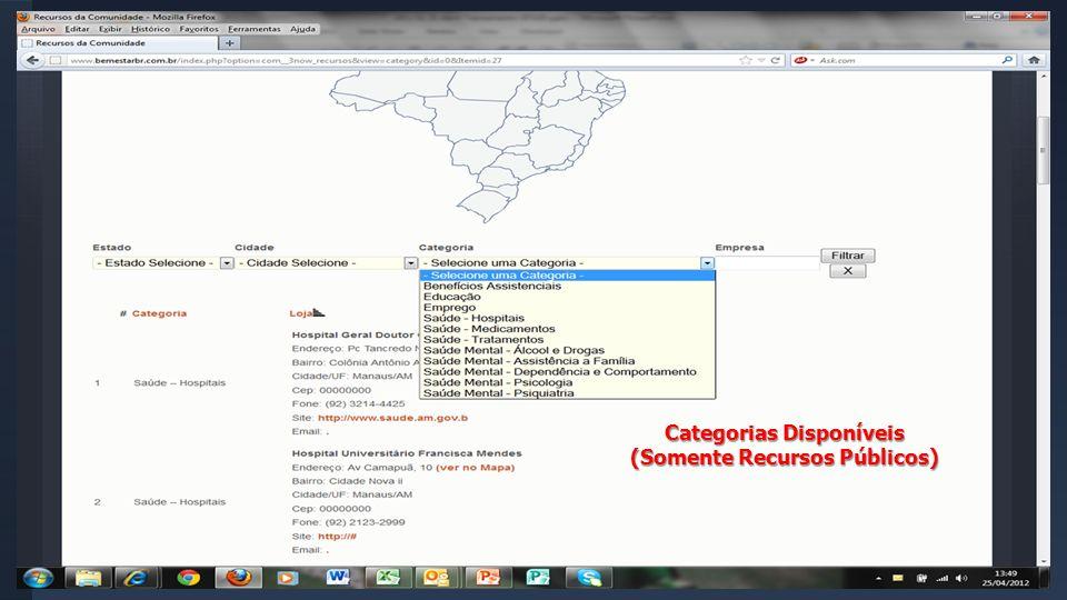 Site do Bem Estar Categorias Disponíveis (Somente Recursos Públicos)