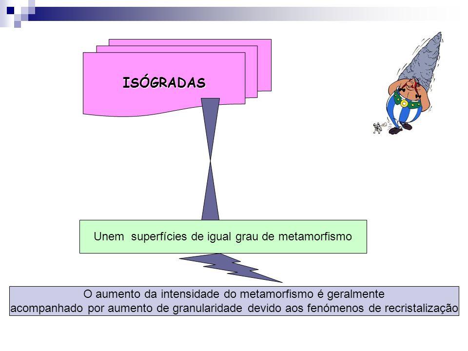 ISÓGRADAS Unem superfícies de igual grau de metamorfismo O aumento da intensidade do metamorfismo é geralmente acompanhado por aumento de granularidad