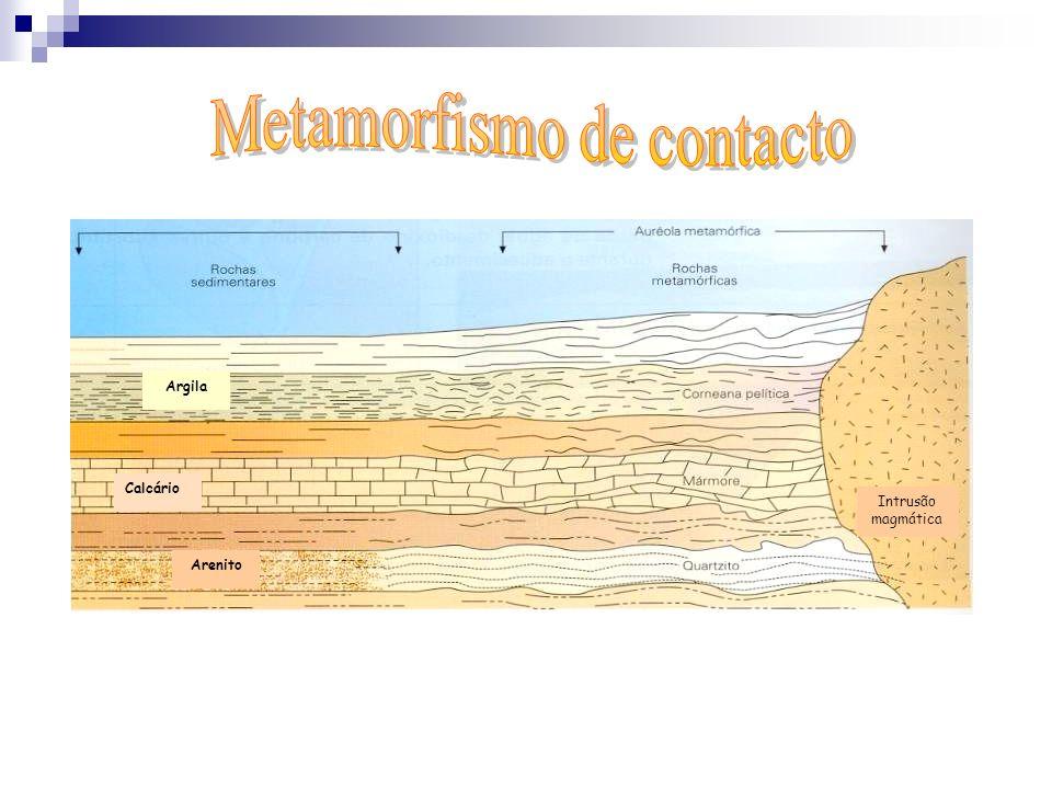 Argila Calcário Arenito Intrusão magmática
