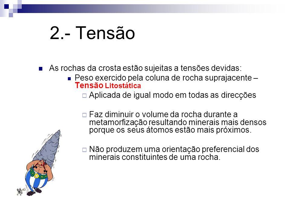 Tensões não litostáticas ou dirigidas Uma rocha é sujeita a uma tensão orientada, por exemplo compressiva.