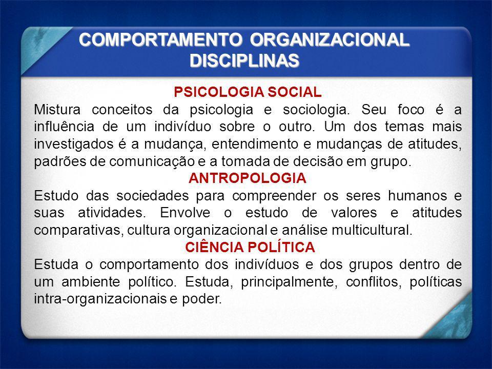 COMPORTAMENTO ORGANIZACIONAL DISCIPLINAS PSICOLOGIA SOCIAL Mistura conceitos da psicologia e sociologia. Seu foco é a influência de um indivíduo sobre