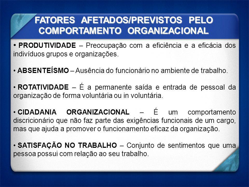 FATORES AFETADOS/PREVISTOS PELO COMPORTAMENTO ORGANIZACIONAL PRODUTIVIDADE – Preocupação com a eficiência e a eficácia dos indivíduos grupos e organizações.