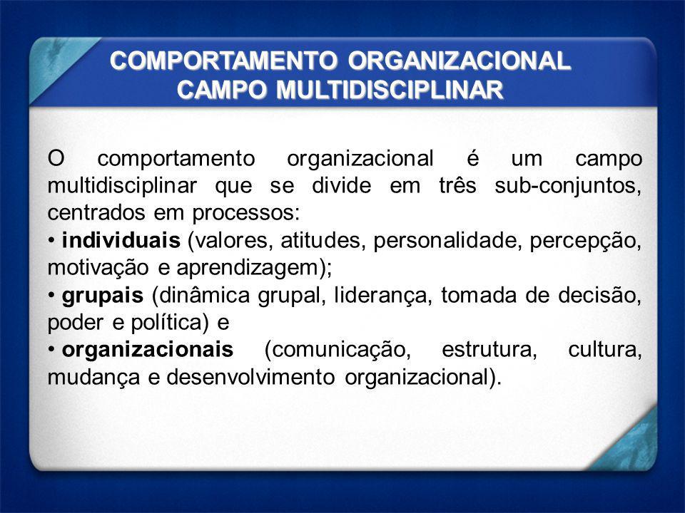 COMPORTAMENTO ORGANIZACIONAL CAMPO MULTIDISCIPLINAR O comportamento organizacional é um campo multidisciplinar que se divide em três sub-conjuntos, centrados em processos: individuais (valores, atitudes, personalidade, percepção, motivação e aprendizagem); grupais (dinâmica grupal, liderança, tomada de decisão, poder e política) e organizacionais (comunicação, estrutura, cultura, mudança e desenvolvimento organizacional).