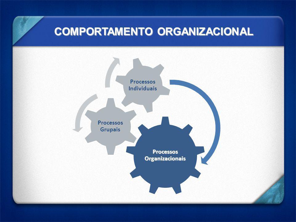 COMPORTAMENTO ORGANIZACIONAL Processos Organizacionais Processos Grupais Processos Individuais