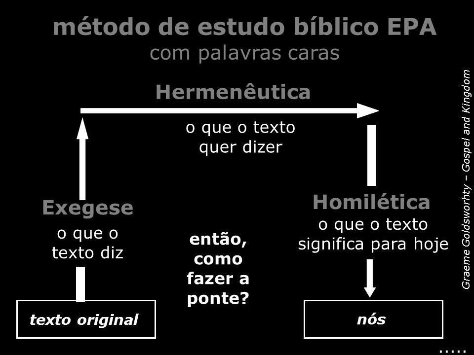 método de estudo bíblico EPA com palavras caras Exegese Hermenêutica Homilética o que o texto diz o que o texto quer dizer o que o texto significa par