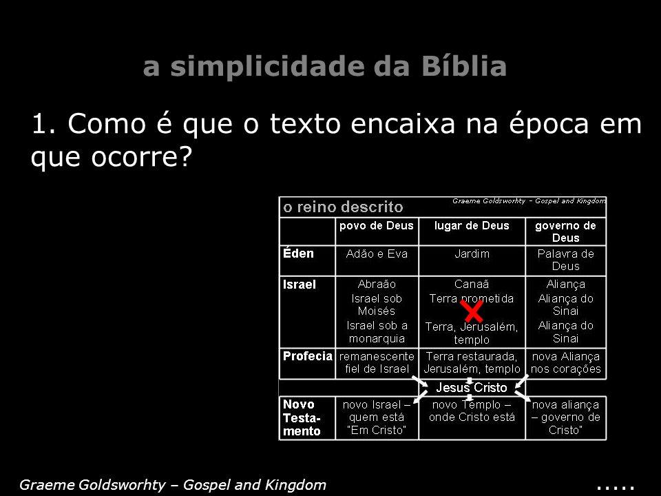 ..... Graeme Goldsworhty – Gospel and Kingdom 1. Como é que o texto encaixa na época em que ocorre? a simplicidade da Bíblia