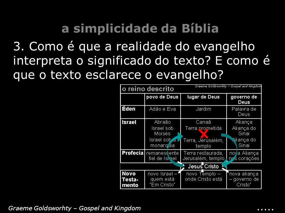 ..... Graeme Goldsworhty – Gospel and Kingdom 3. Como é que a realidade do evangelho interpreta o significado do texto? E como é que o texto esclarece