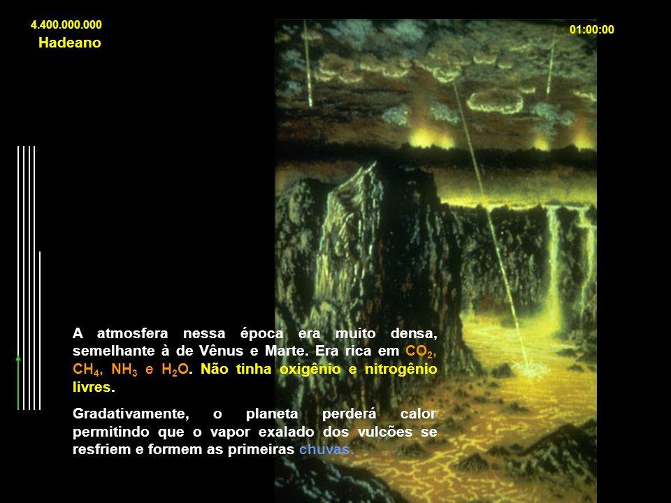 4.400.000.000 01:00:00 A atmosfera nessa época era muito densa, semelhante à de Vênus e Marte. Era rica em CO 2, CH 4, NH 3 e H 2 O. Não tinha oxigêni