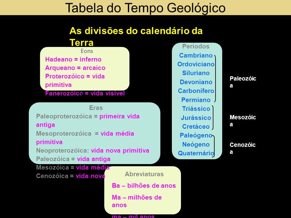 As divisões do calendário da Terra Eons Hadeano = inferno Arqueano = arcaico Proterozóico = vida primitiva Fanerozóico = vida visível Períodos Cambria