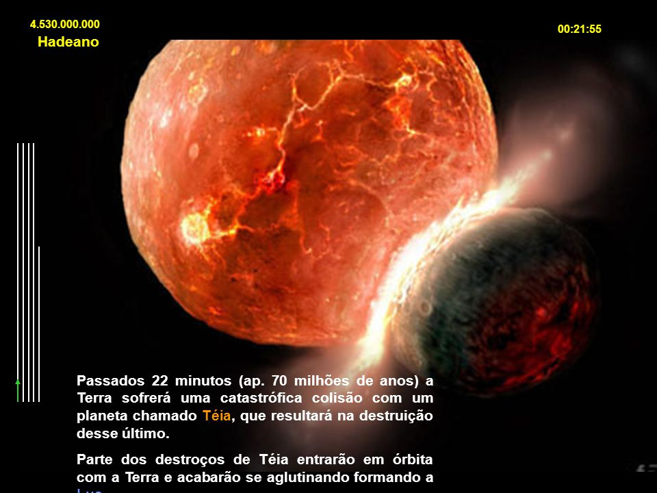Passados 22 minutos (ap. 70 milhões de anos) a Terra sofrerá uma catastrófica colisão com um planeta chamado Téia, que resultará na destruição desse ú