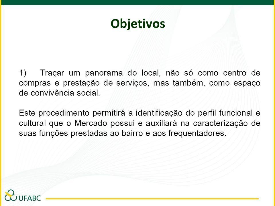 Objetivos 1) Traçar um panorama do local, não só como centro de compras e prestação de serviços, mas também, como espaço de convivência social. Este p
