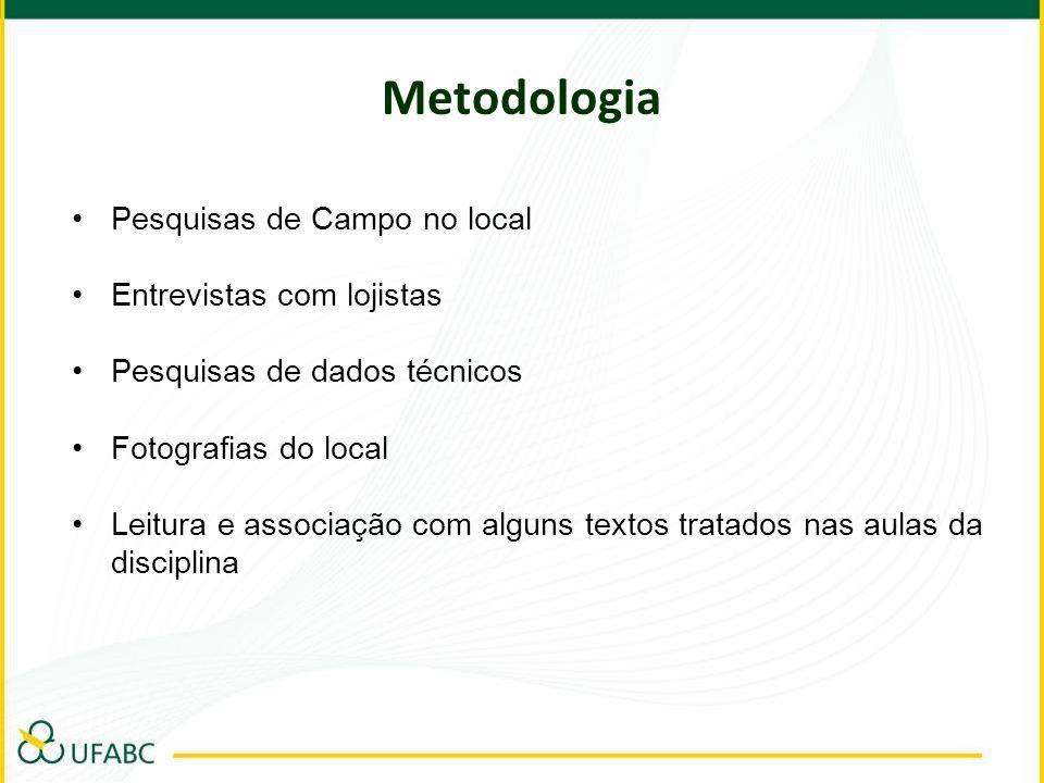 Metodologia Pesquisas de Campo no local Entrevistas com lojistas Pesquisas de dados técnicos Fotografias do local Leitura e associação com alguns text