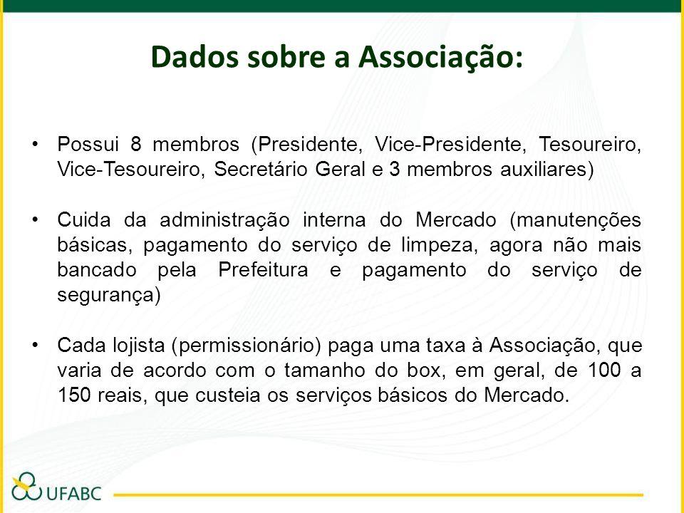 Dados sobre a Associação: Possui 8 membros (Presidente, Vice-Presidente, Tesoureiro, Vice-Tesoureiro, Secretário Geral e 3 membros auxiliares) Cuida d