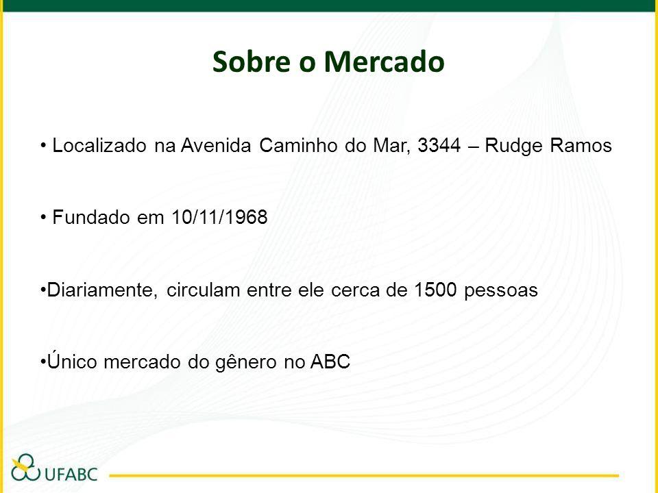 Sobre o Mercado Localizado na Avenida Caminho do Mar, 3344 – Rudge Ramos Fundado em 10/11/1968 Diariamente, circulam entre ele cerca de 1500 pessoas Ú