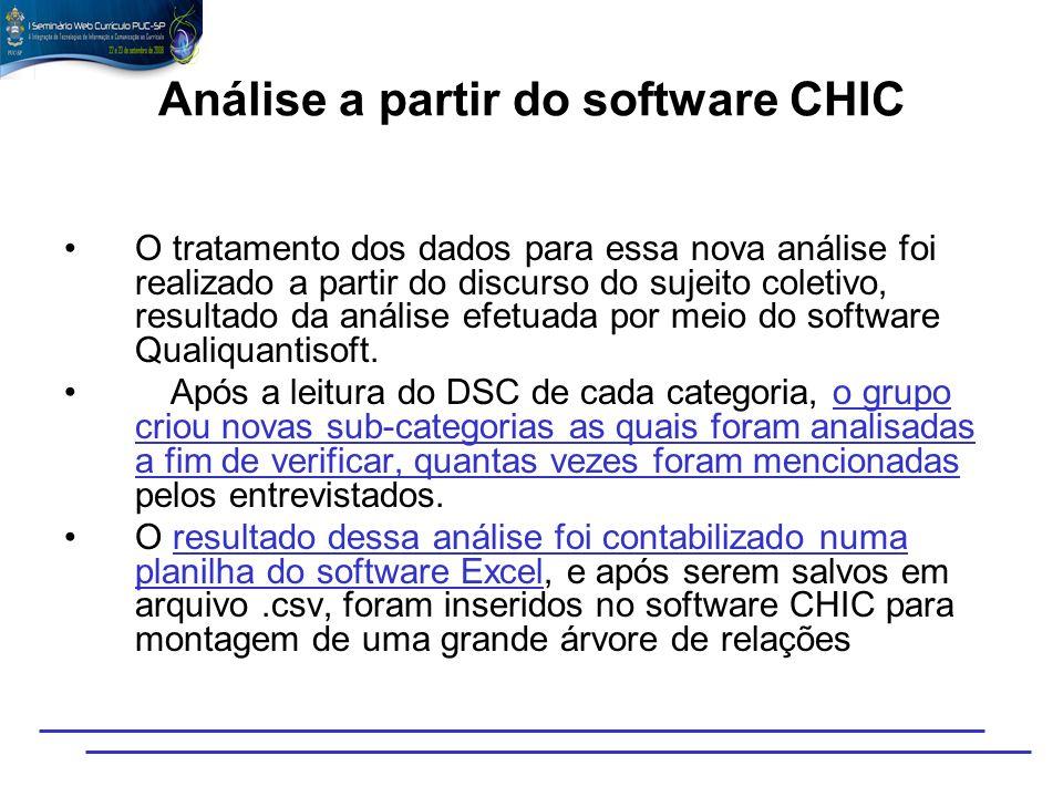Análise a partir do software CHIC O tratamento dos dados para essa nova análise foi realizado a partir do discurso do sujeito coletivo, resultado da a