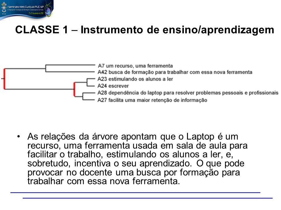 CLASSE 1 – Instrumento de ensino/aprendizagem As relações da árvore apontam que o Laptop é um recurso, uma ferramenta usada em sala de aula para facil