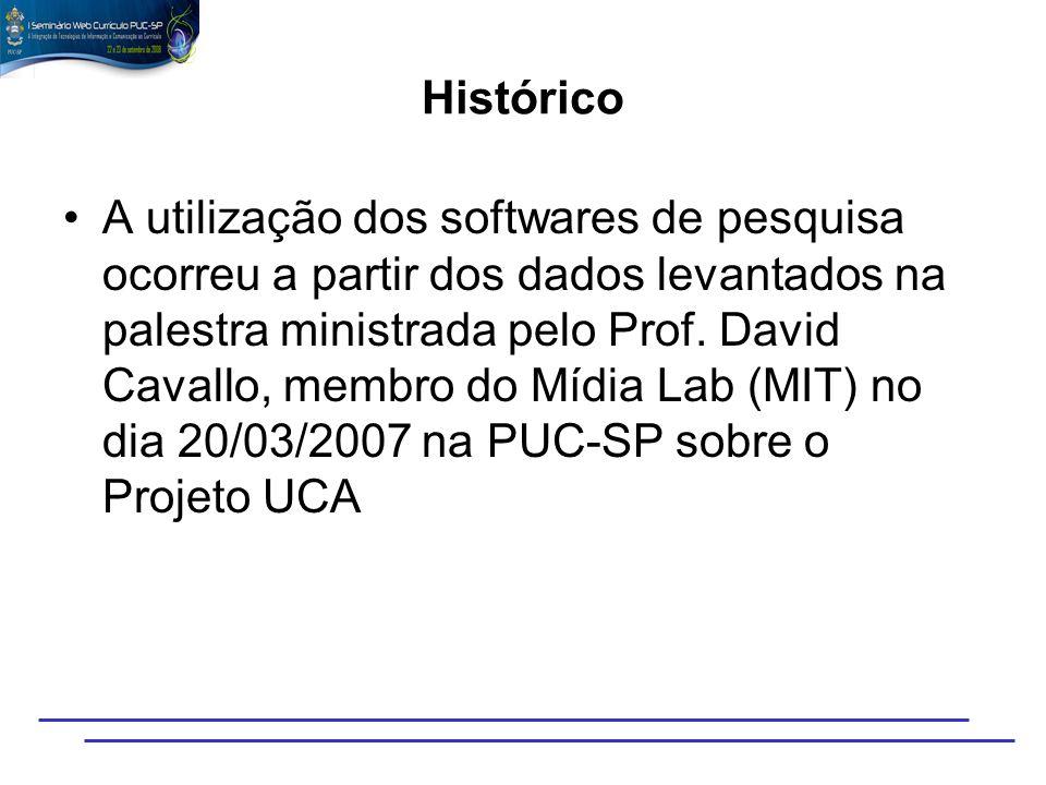 Histórico A utilização dos softwares de pesquisa ocorreu a partir dos dados levantados na palestra ministrada pelo Prof. David Cavallo, membro do Mídi