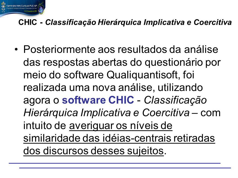 CHIC - Classificação Hierárquica Implicativa e Coercitiva Posteriormente aos resultados da análise das respostas abertas do questionário por meio do s