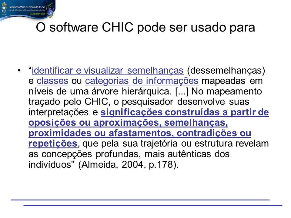 O software CHIC pode ser usado para identificar e visualizar semelhanças (dessemelhanças) e classes ou categorias de informações mapeadas em níveis de