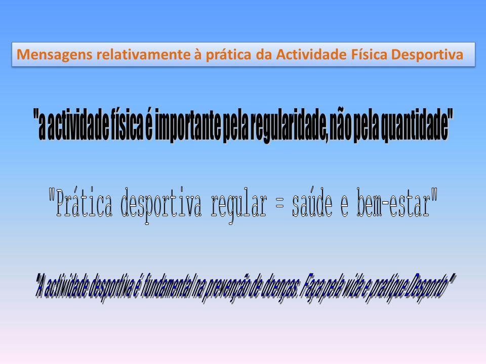 Mensagens relativamente à prática da Actividade Física Desportiva