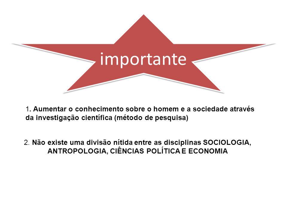 importante importante 1. Aumentar o conhecimento sobre o homem e a sociedade através da investigação científica (método de pesquisa) 2. Não existe uma