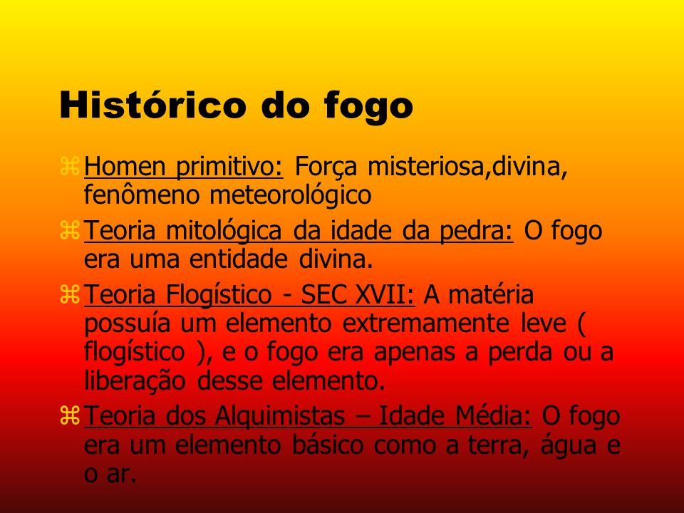 Histórico do fogo zHomen primitivo: Força misteriosa,divina, fenômeno meteorológico zTeoria mitológica da idade da pedra: O fogo era uma entidade divina.
