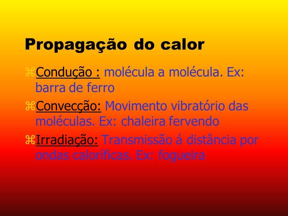 Propagação do calor zCondução : molécula a molécula.