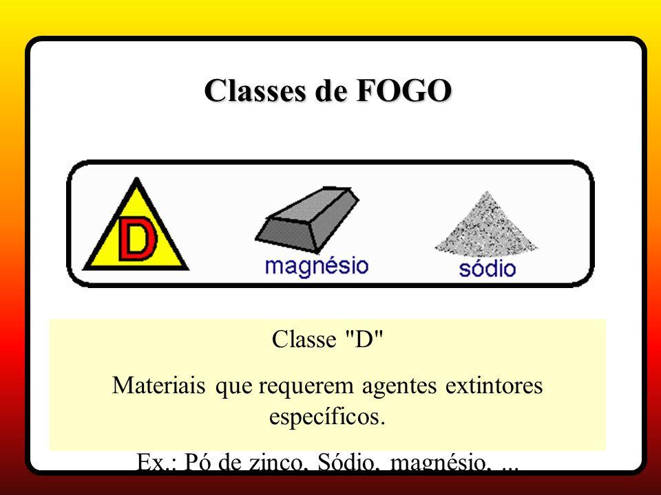 Classe D Materiais que requerem agentes extintores específicos.