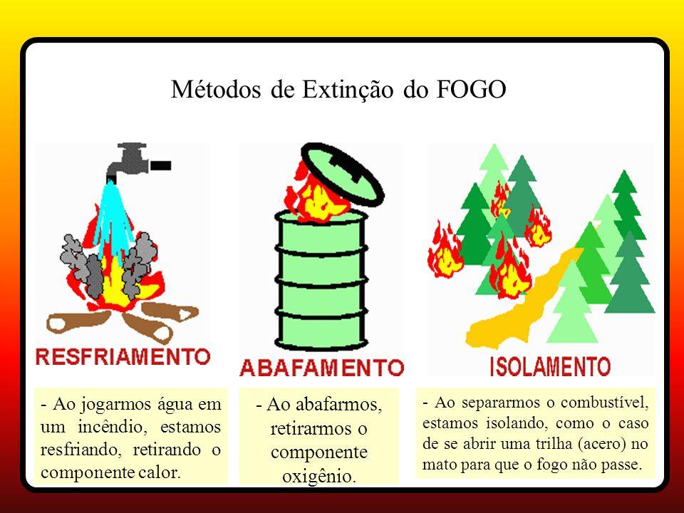 - Ao jogarmos água em um incêndio, estamos resfriando, retirando o componente calor.