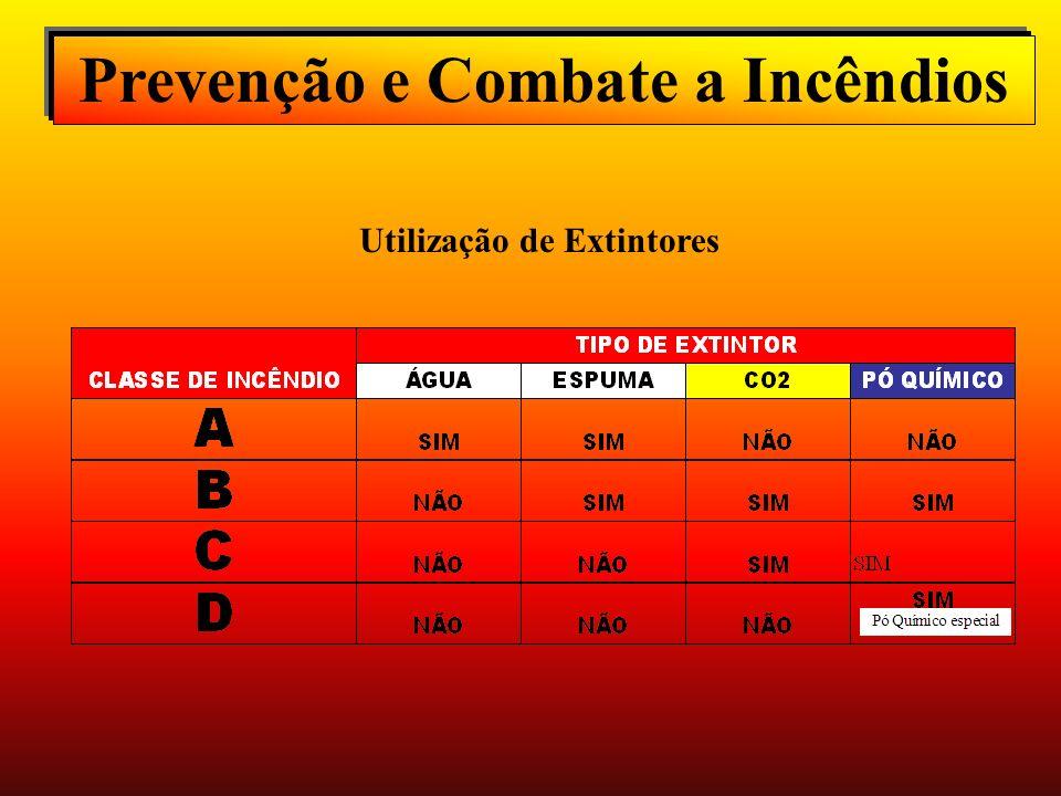 Utilização de Extintores Prevenção e Combate a Incêndios