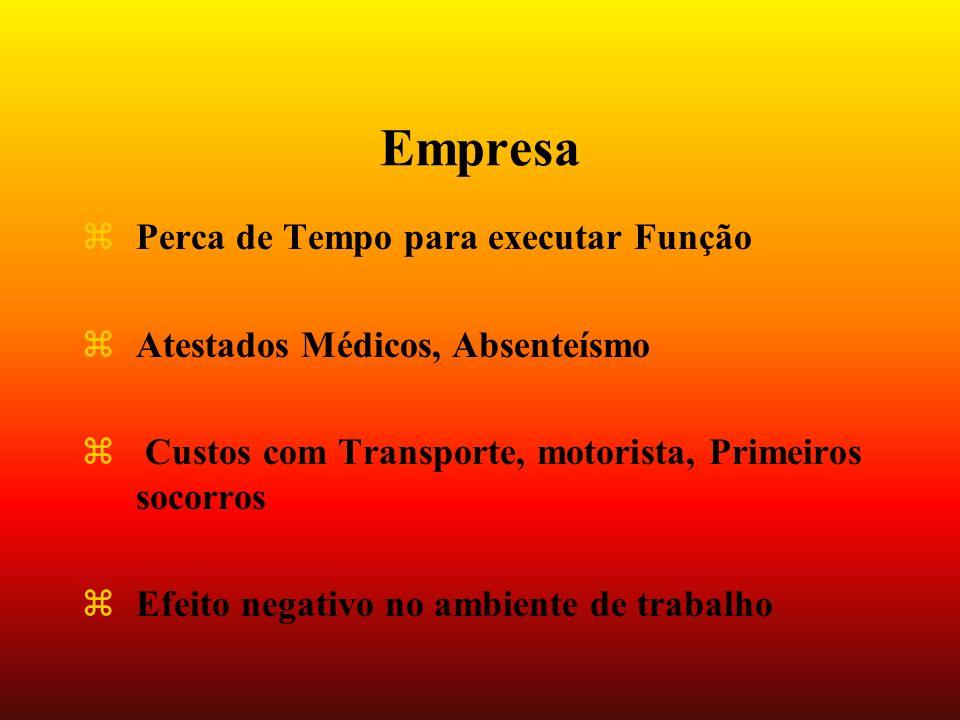 Empresa zPerca de Tempo para executar Função zAtestados Médicos, Absenteísmo z Custos com Transporte, motorista, Primeiros socorros zEfeito negativo no ambiente de trabalho