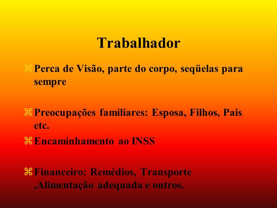 Trabalhador zPerca de Visão, parte do corpo, seqüelas para sempre zPreocupações familiares: Esposa, Filhos, Pais etc.