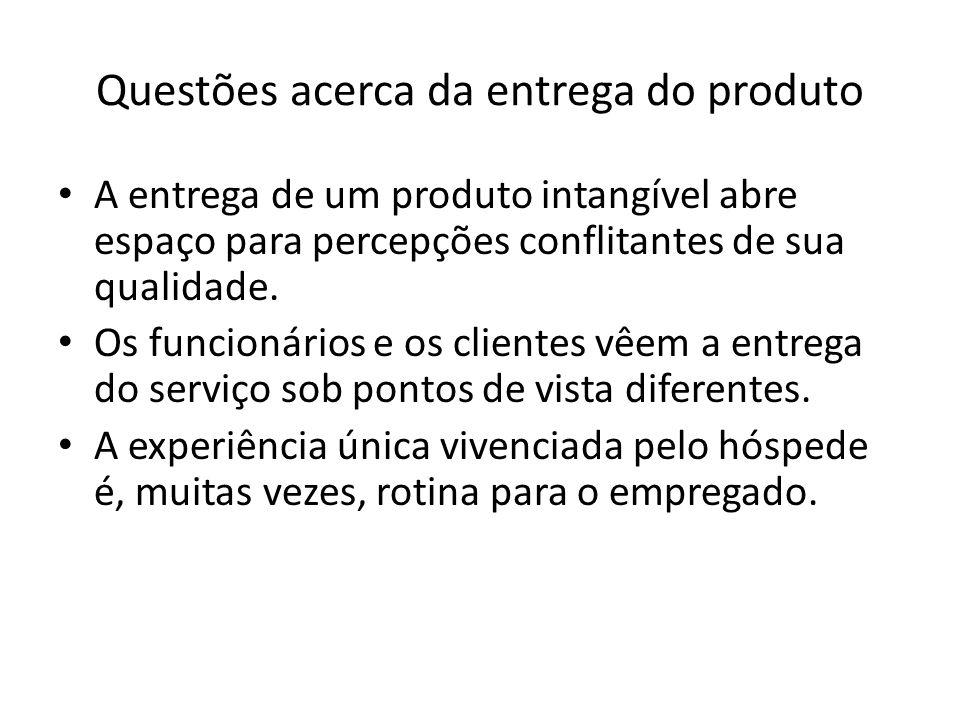 Questões acerca da entrega do produto A entrega de um produto intangível abre espaço para percepções conflitantes de sua qualidade. Os funcionários e