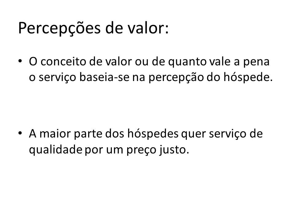 Percepções de valor: O conceito de valor ou de quanto vale a pena o serviço baseia-se na percepção do hóspede. A maior parte dos hóspedes quer serviço